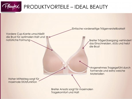 Playtex_Ideal-Beauty_Produktvorteile_BA